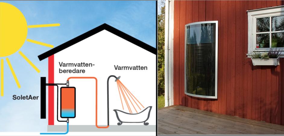 varmvatten sannolikhet varmvexlare